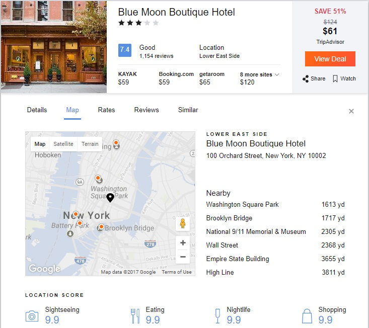 Low Cost Hotel New York